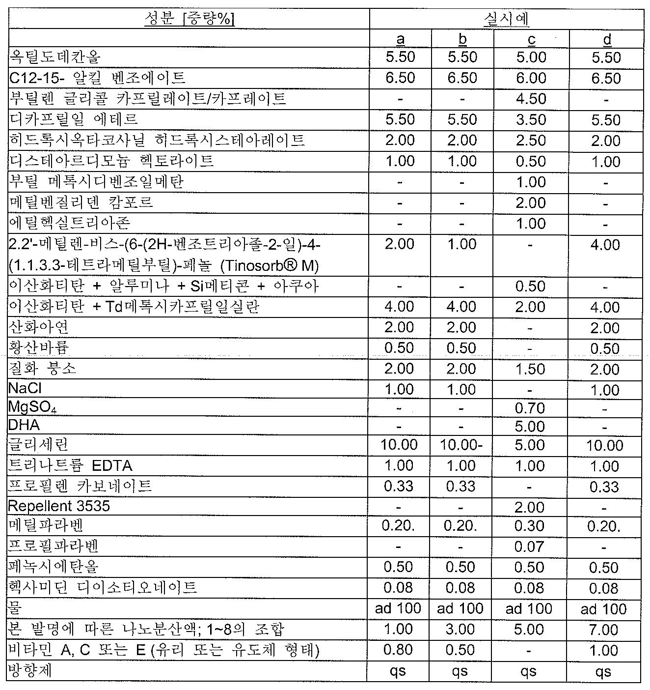 Figure 112008036677090-PCT00066