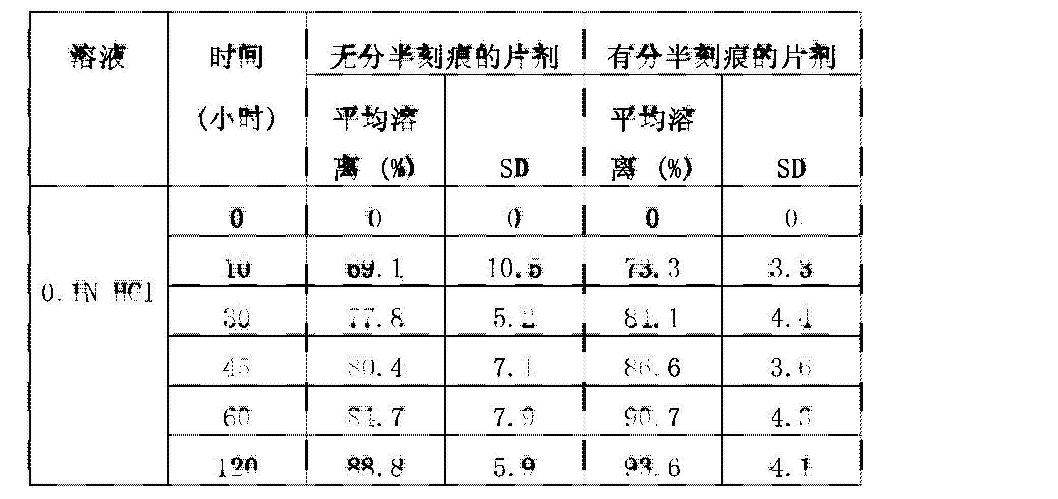Figure CN102573911BD00171