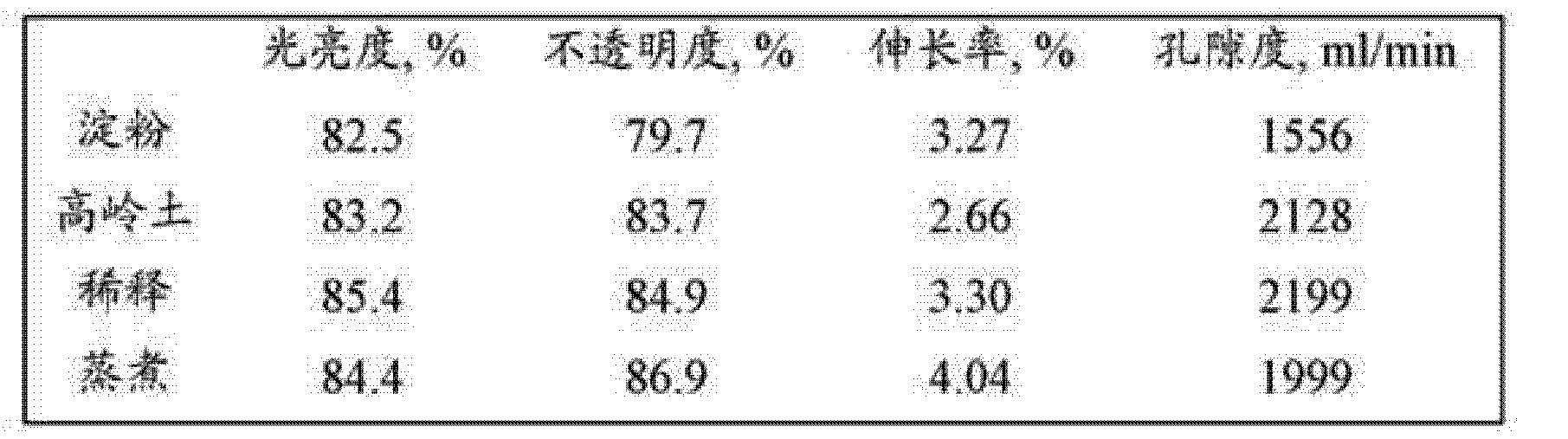 Figure CN104508202AD00141