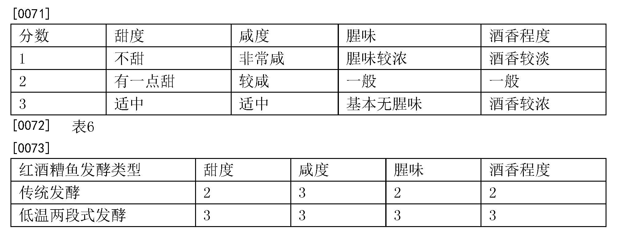 Figure CN107198147AD00071