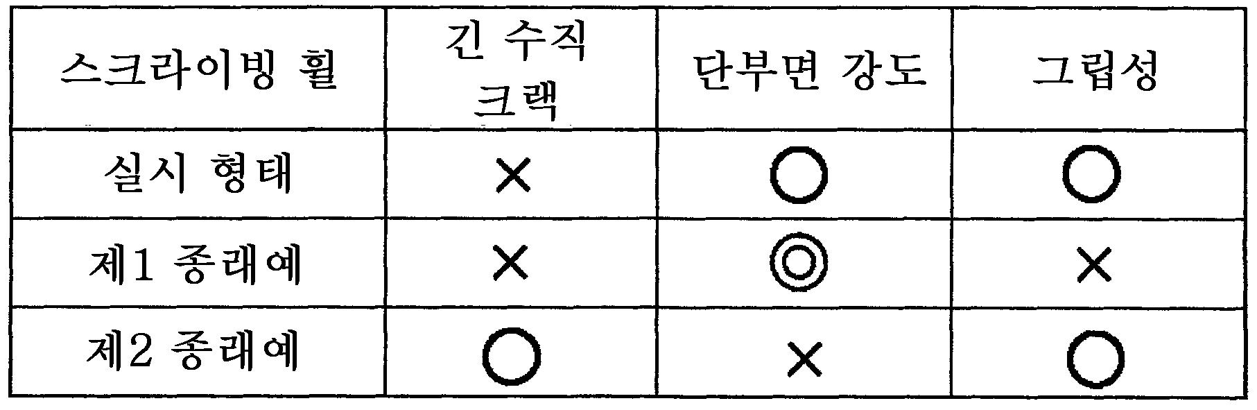Figure 112012059761847-pat00001