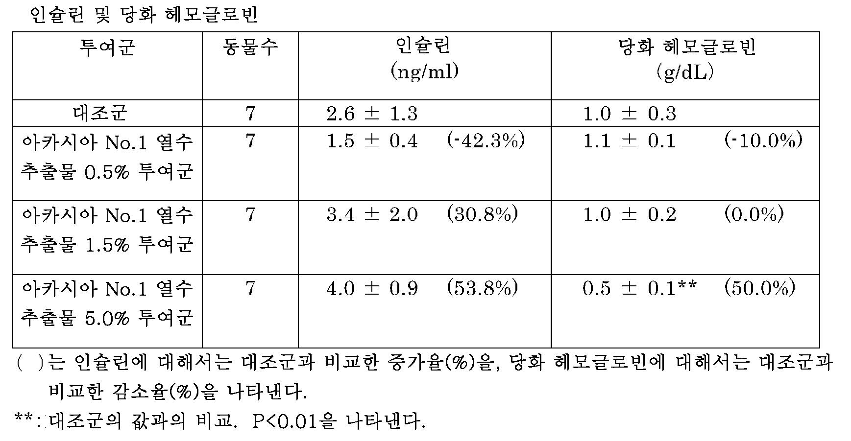 Figure 112009014299648-pct00007