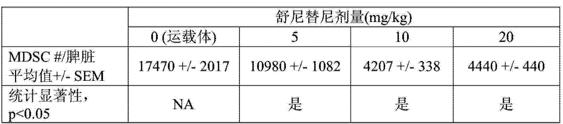 Figure CN104284674AD00881
