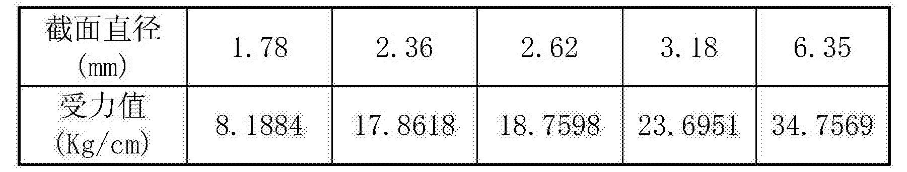 Figure CN105092376BD00063
