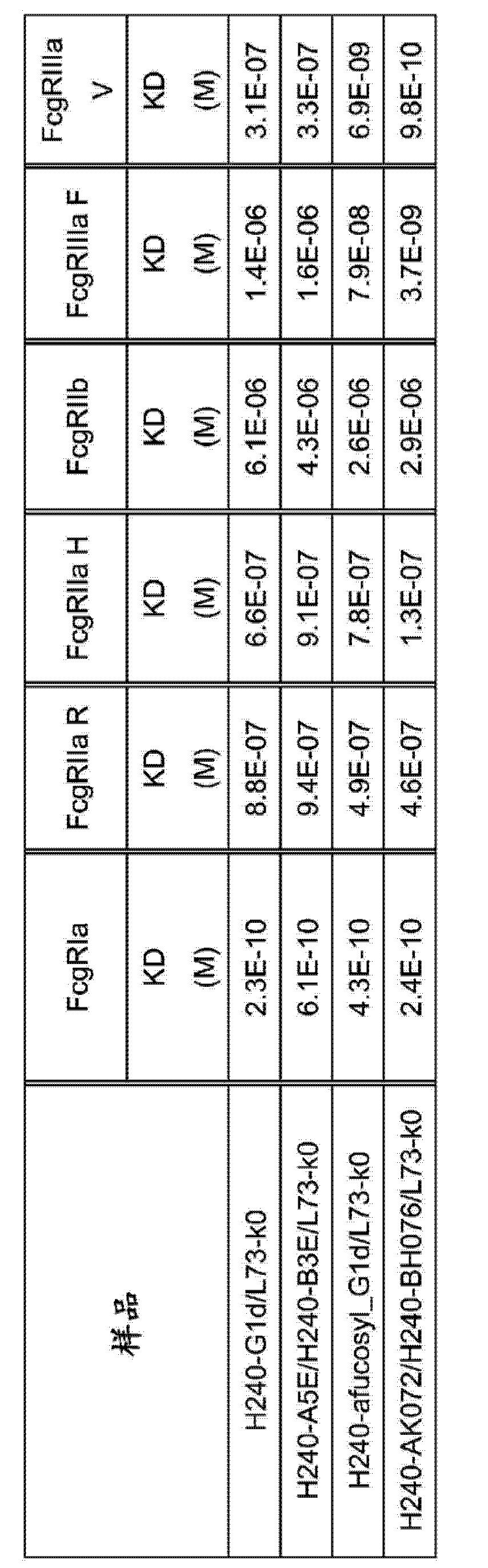 Figure CN103827300AD01901