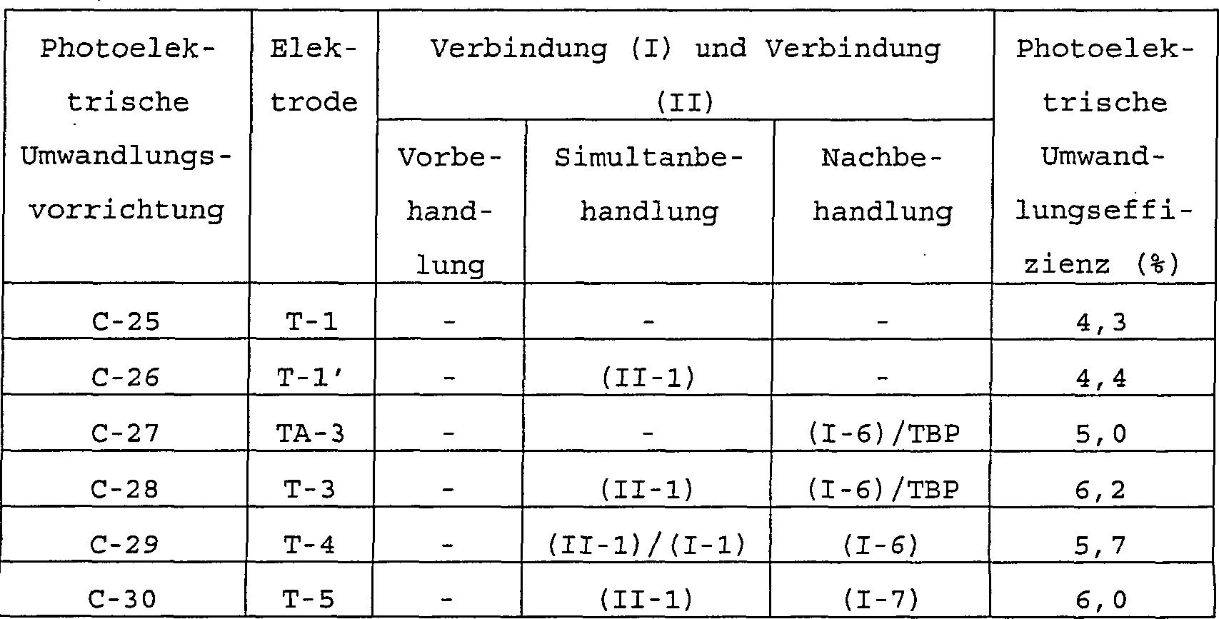 Großartig 4 Gauge Kupferdraht Galerie - Elektrische Schaltplan-Ideen ...