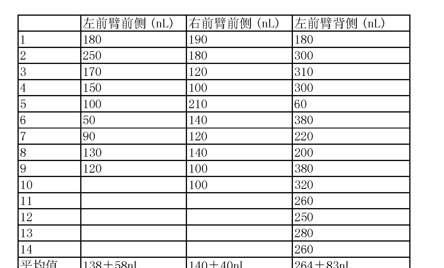 Figure CN101368926BD00471