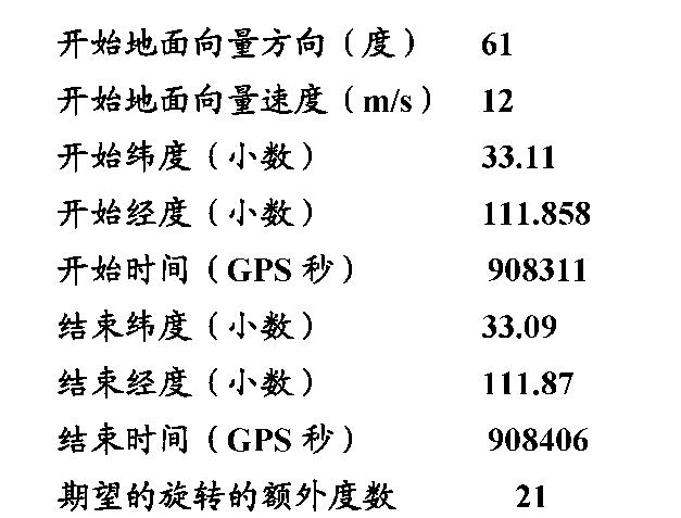 Figure CN102658862BD00412