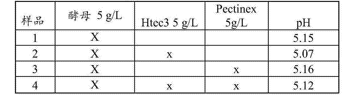 Figure CN107849585AD00223
