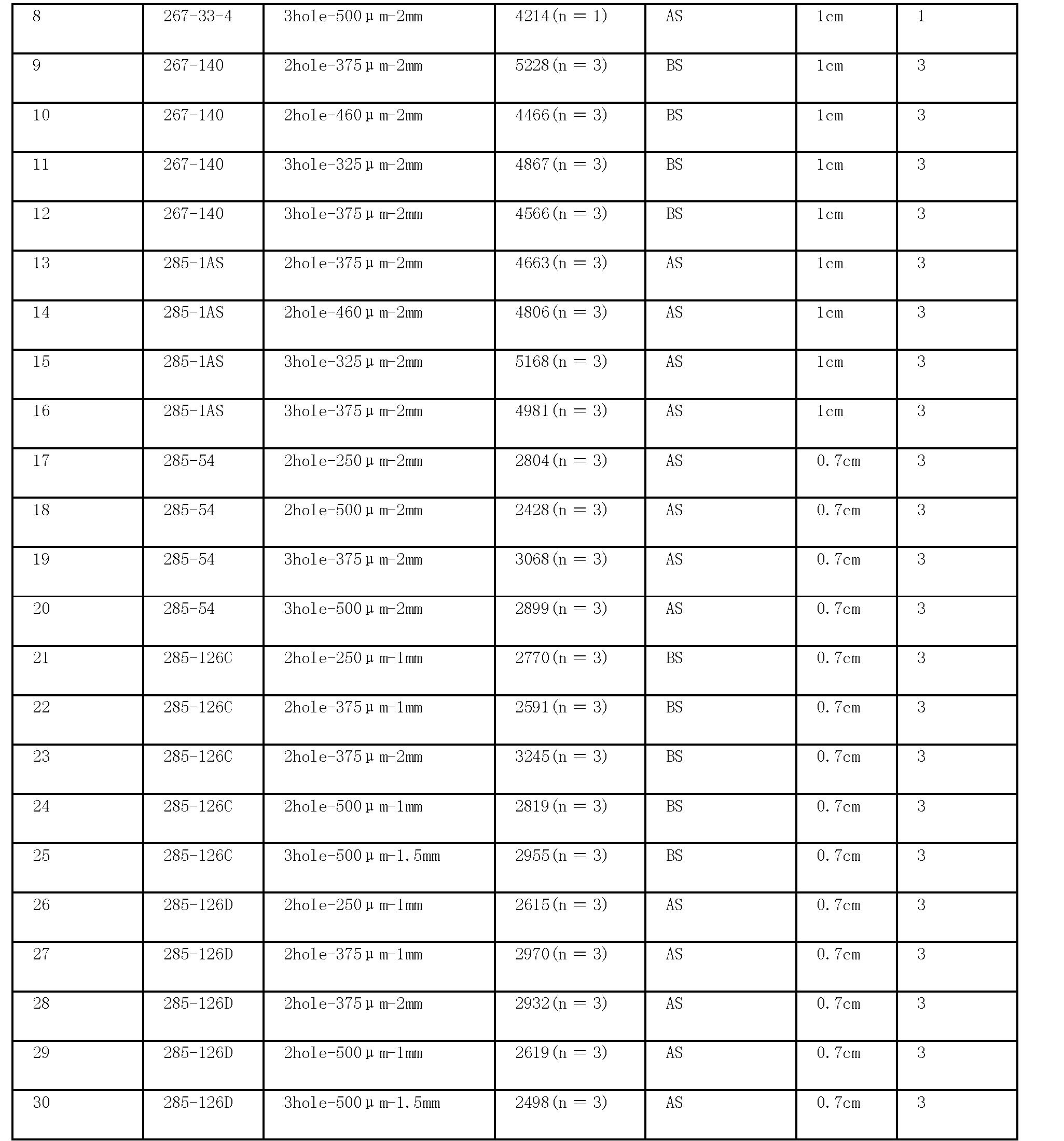 Figure CN1972678BD00251