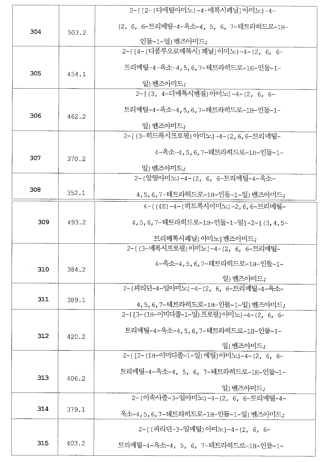 Figure 112013069739518-pat00092