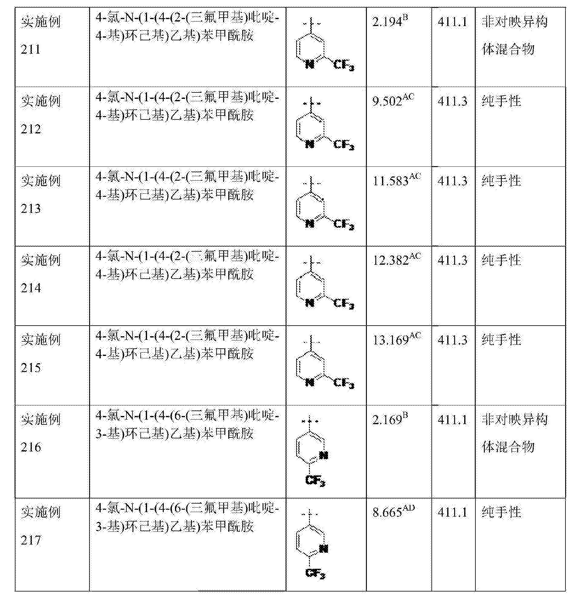 Figure CN106999450AD01221