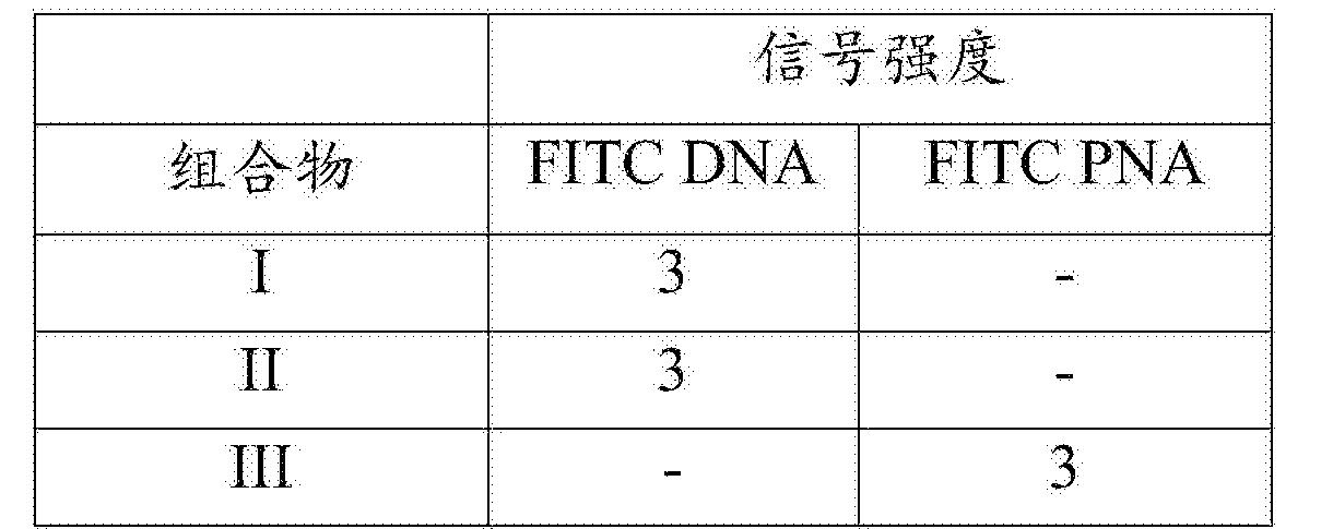 Figure CN102046808BD00511