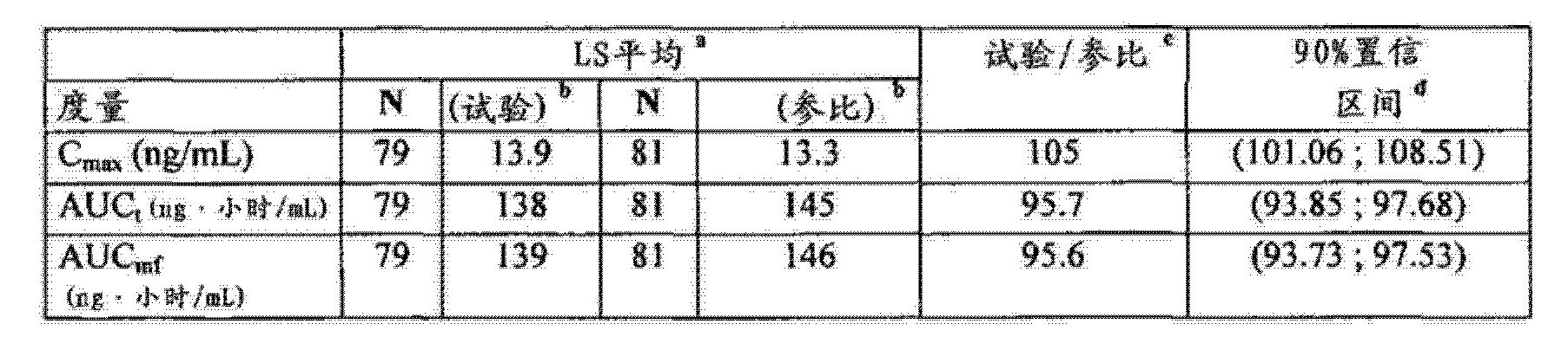 Figure CN102743355BD01701