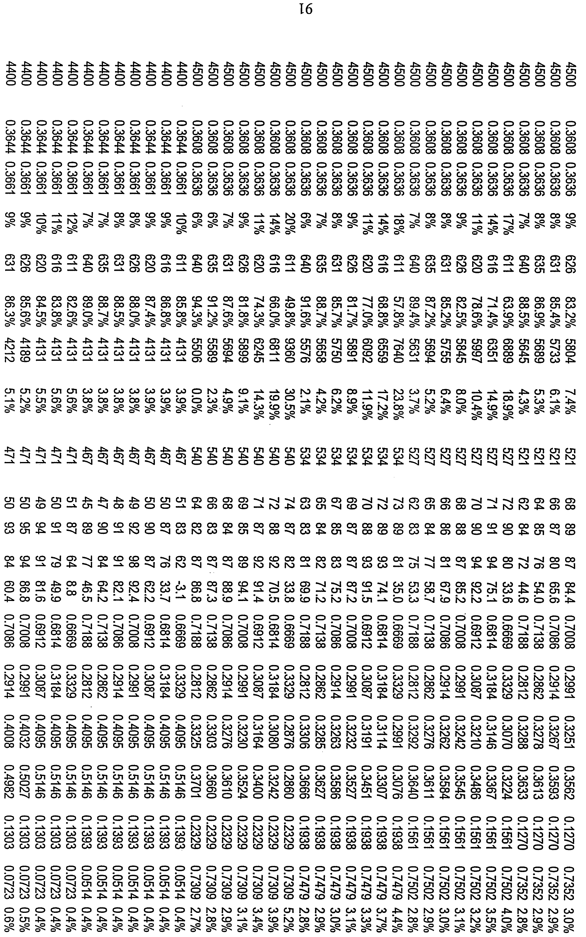 Figure 112010029469117-pct00057