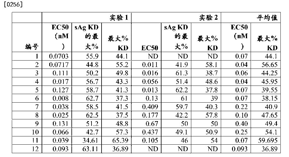 Figure CN105792832AD00401