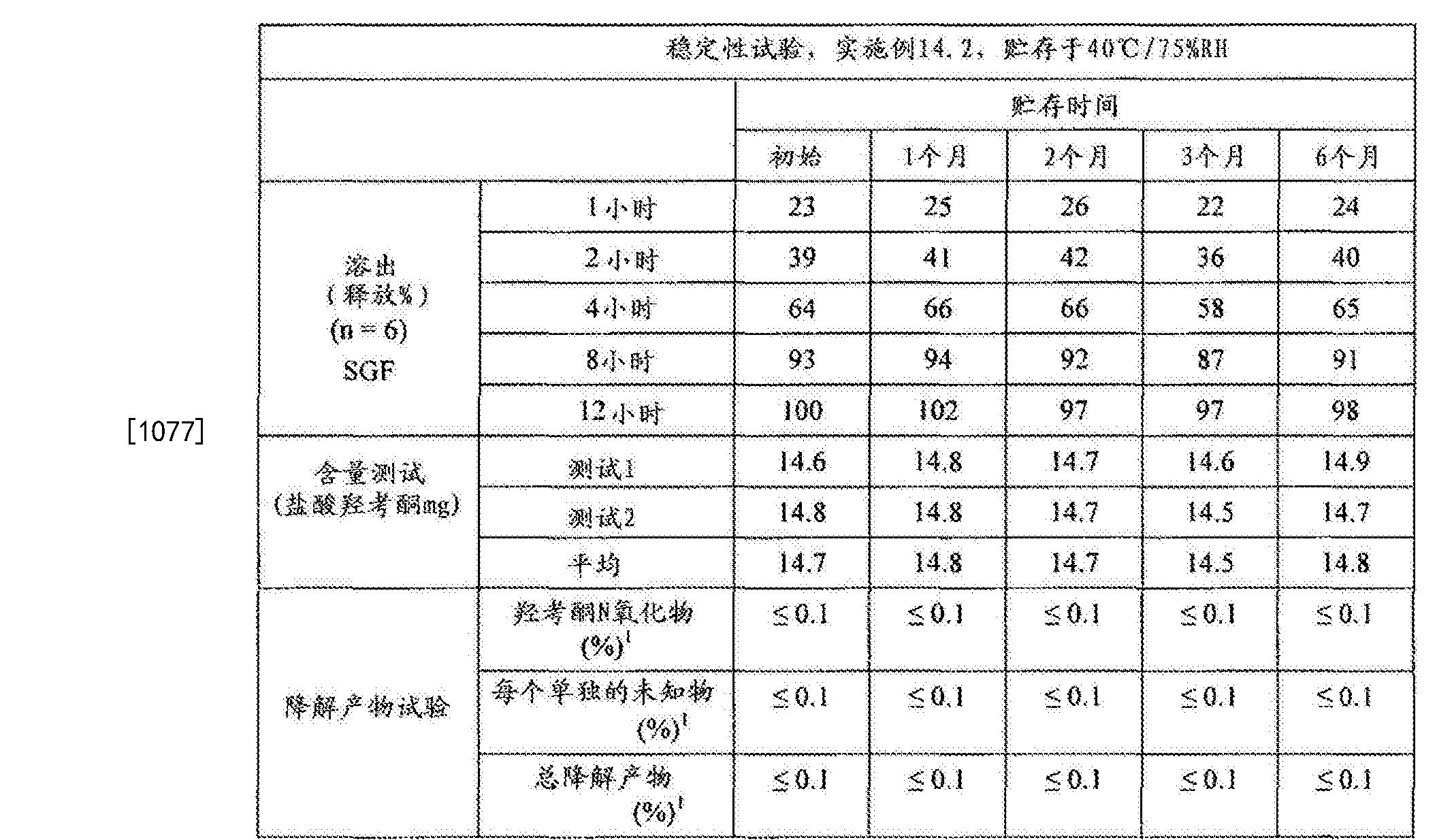 Figure CN102688241BD00961
