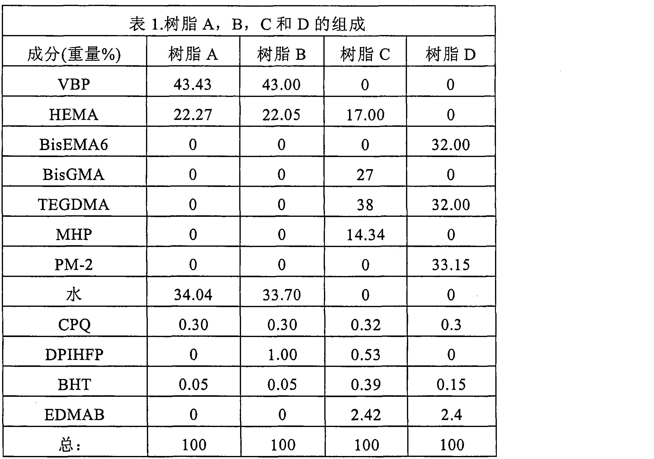 Figure CN101115459BD00191