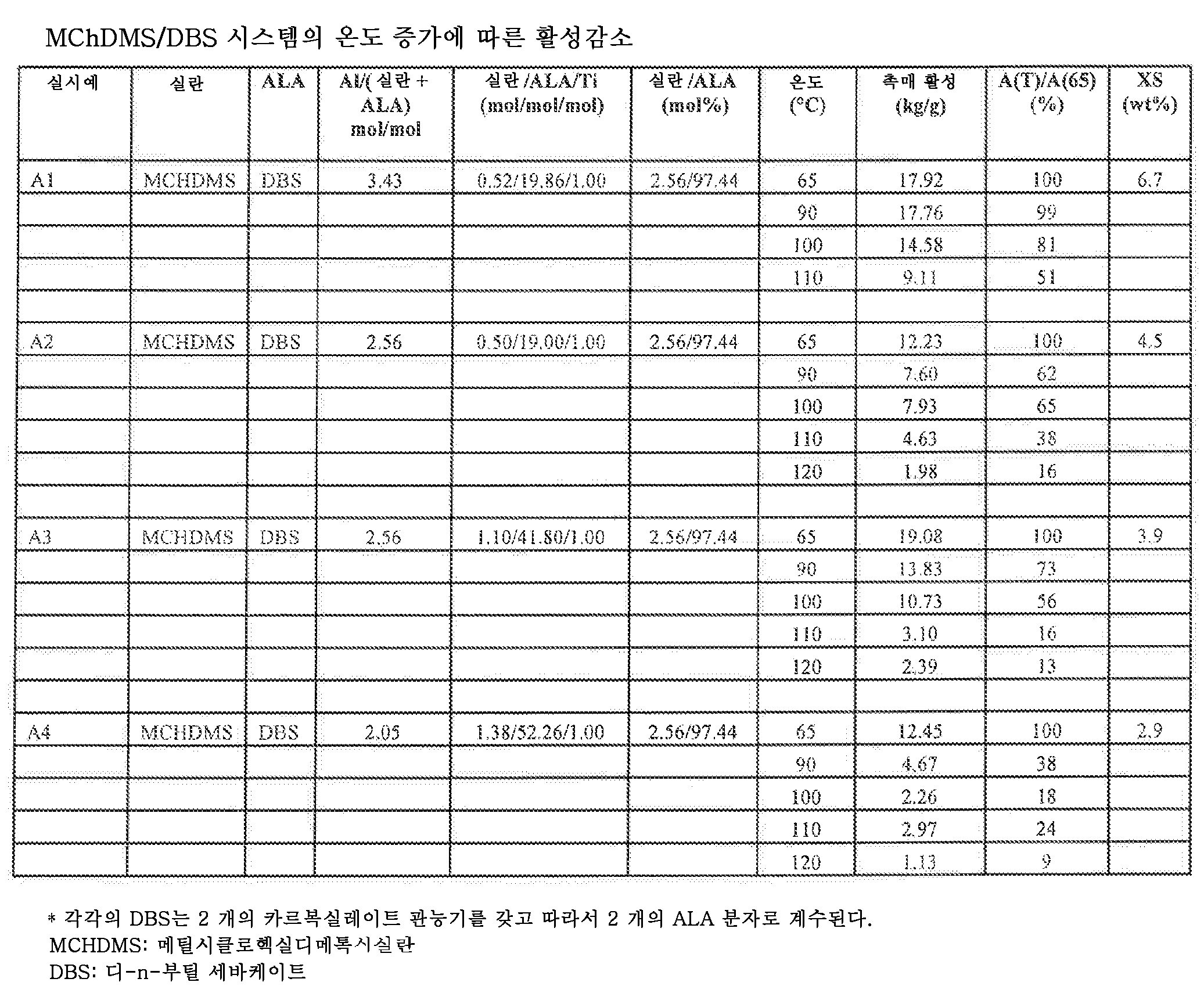 Figure 112010018268077-pct00007