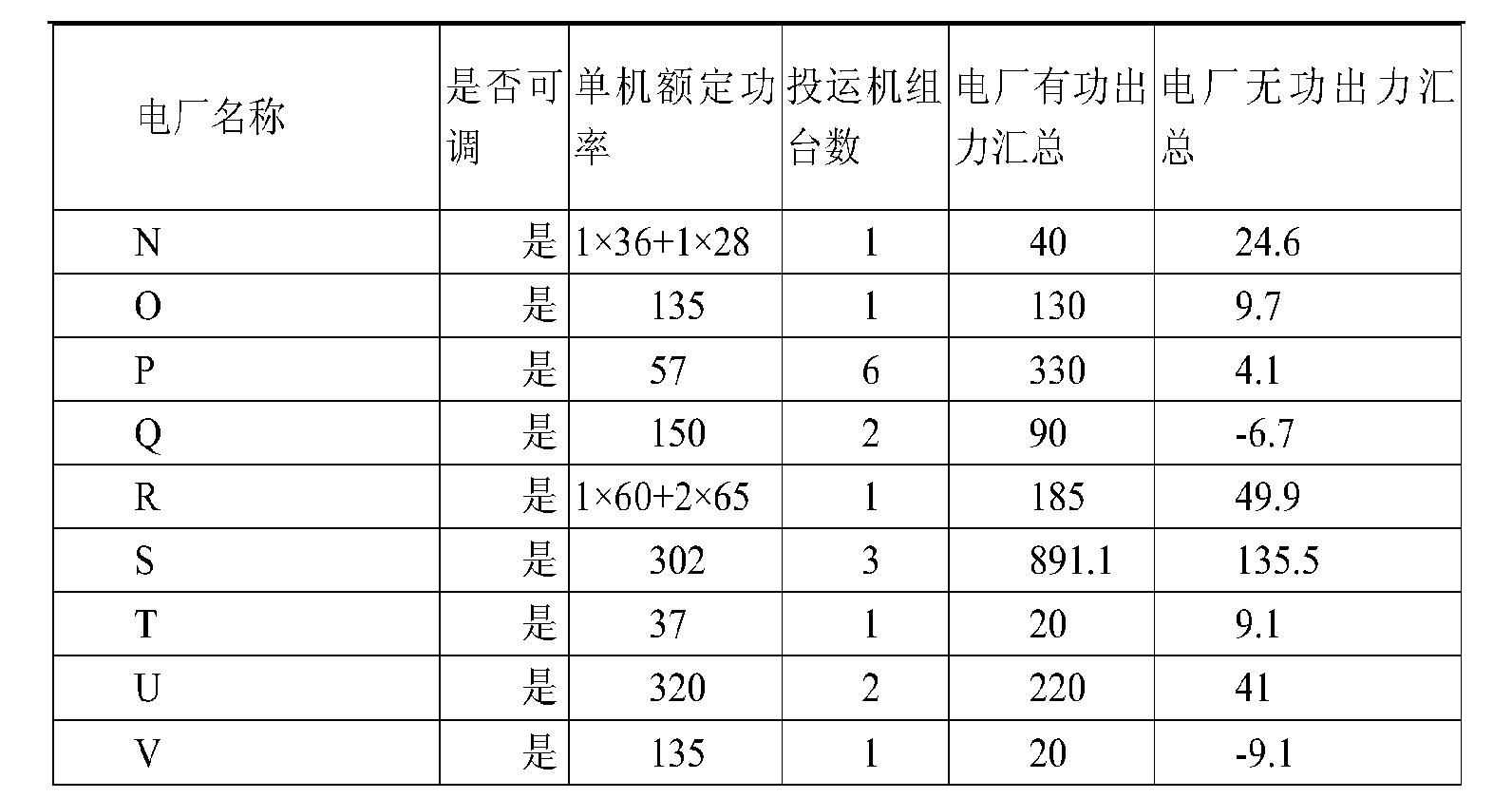 Figure CN103746368BD00111