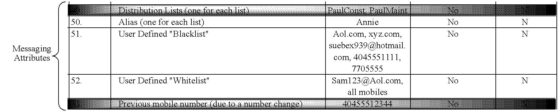Figure US08078761-20111213-C00005