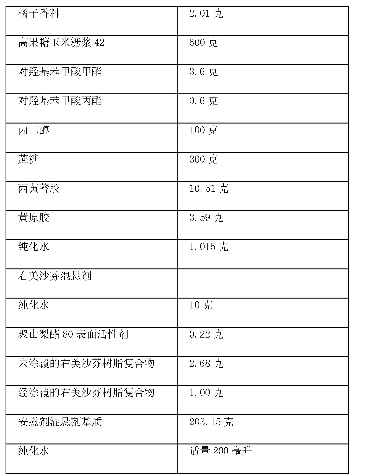Figure CN102488652BD00381