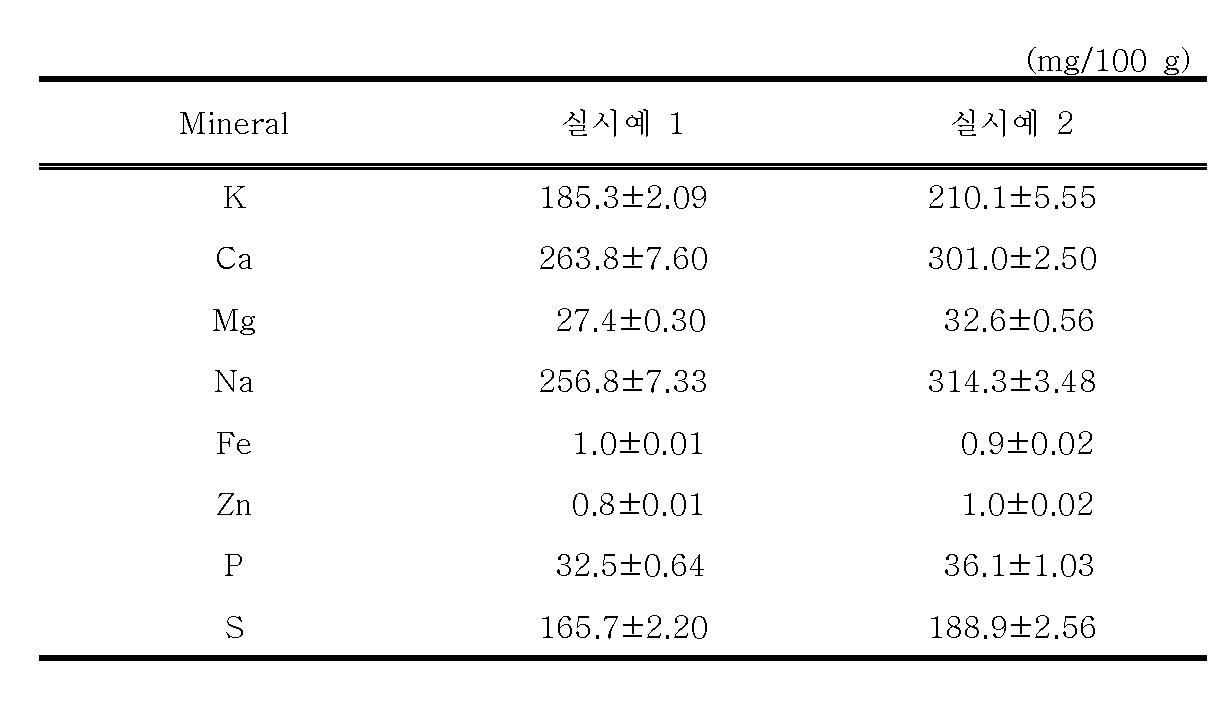 Figure 112017091683199-pat00005