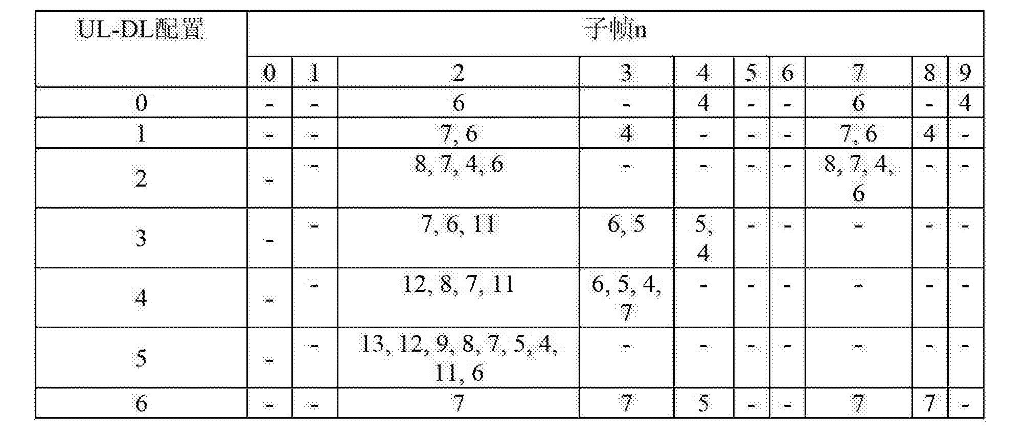 Figure CN102971981BC00021