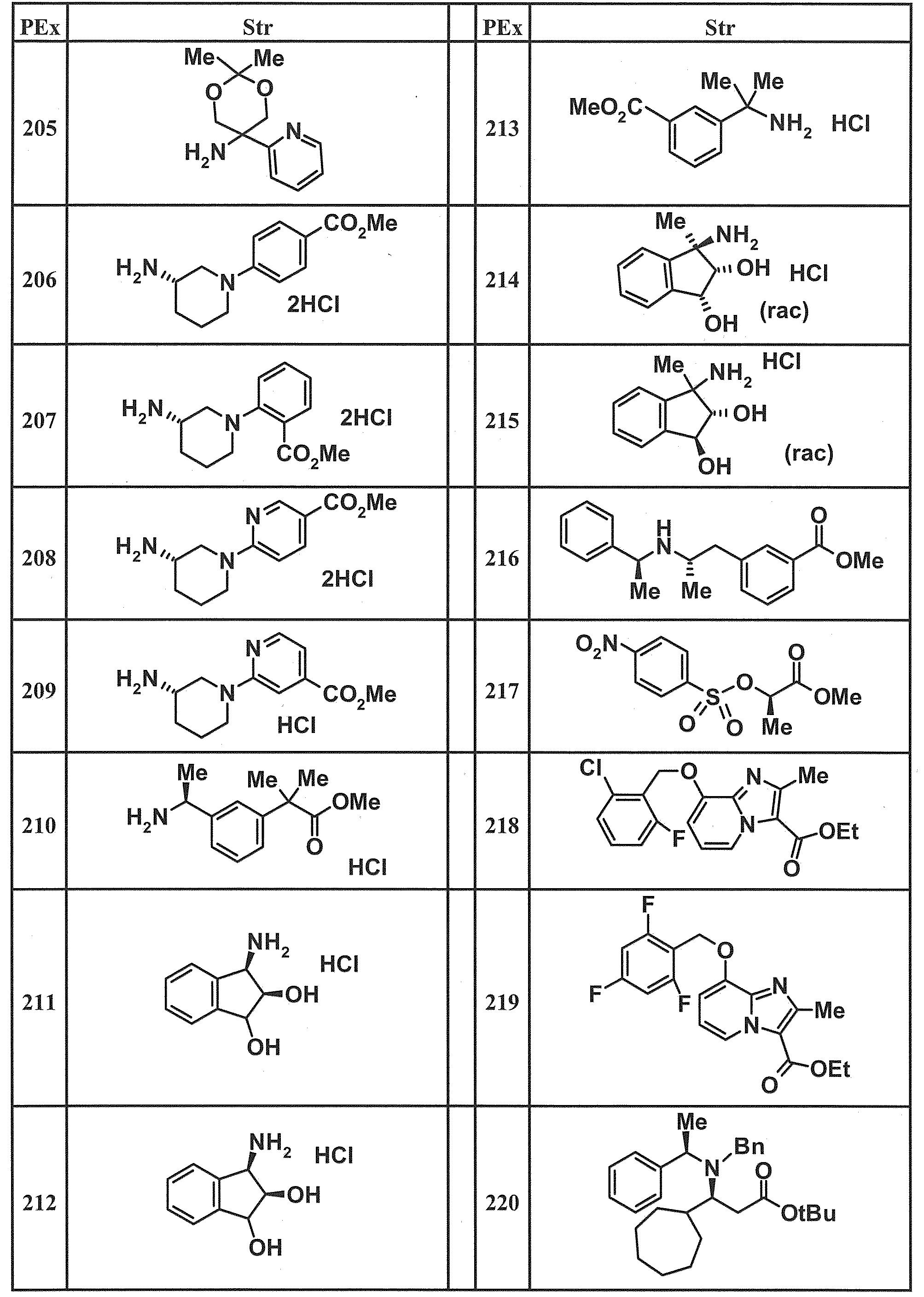 Figure JPOXMLDOC01-appb-T000039