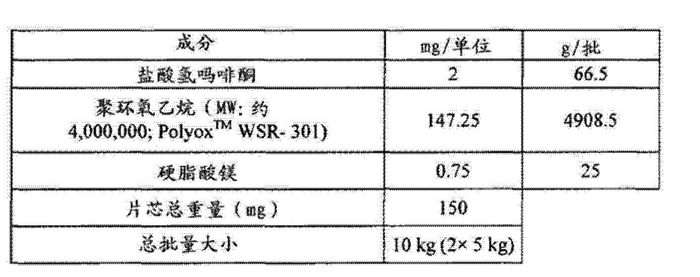 Figure CN102743355BD01502