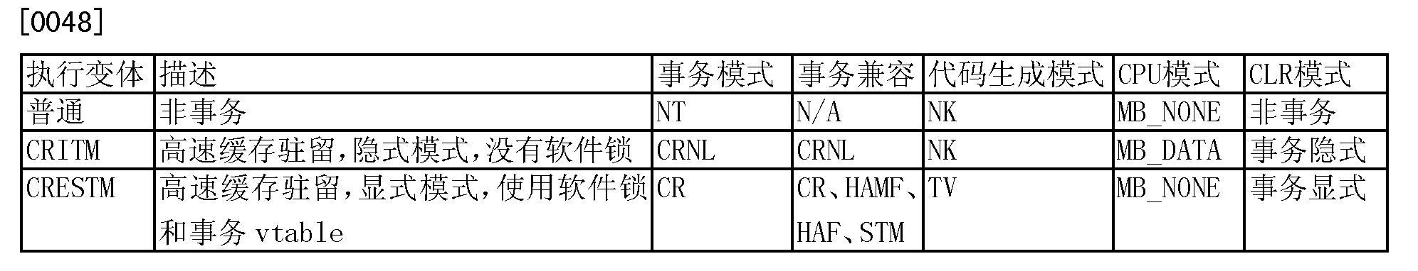 Figure CN102741826BD00101