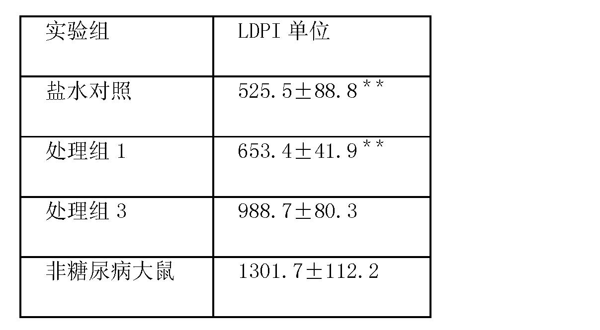 Figure CN101573130BD00092