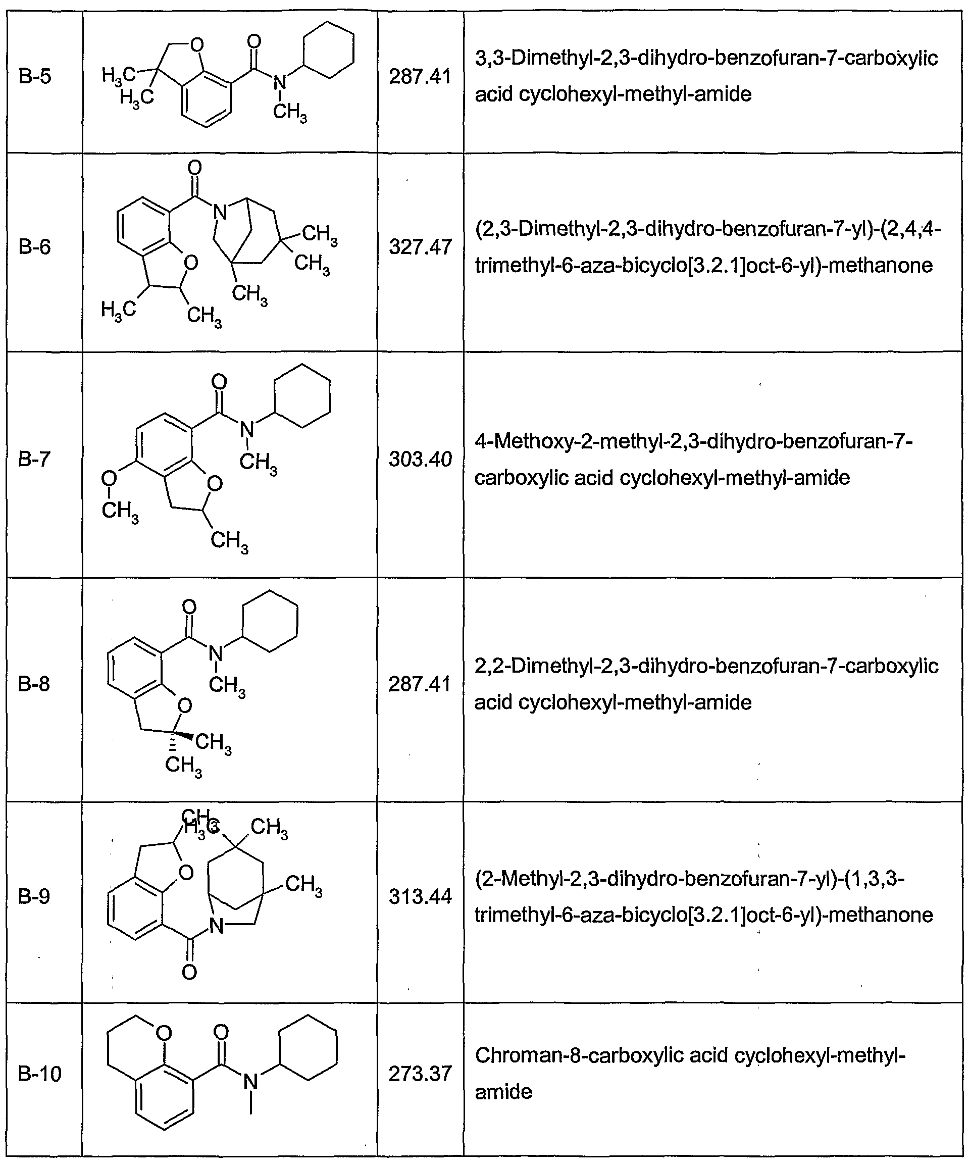 WO2004089470A2 - New amide derivatives and pharmaceutical use