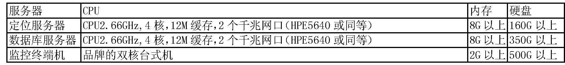 Figure CN105321021AD00061