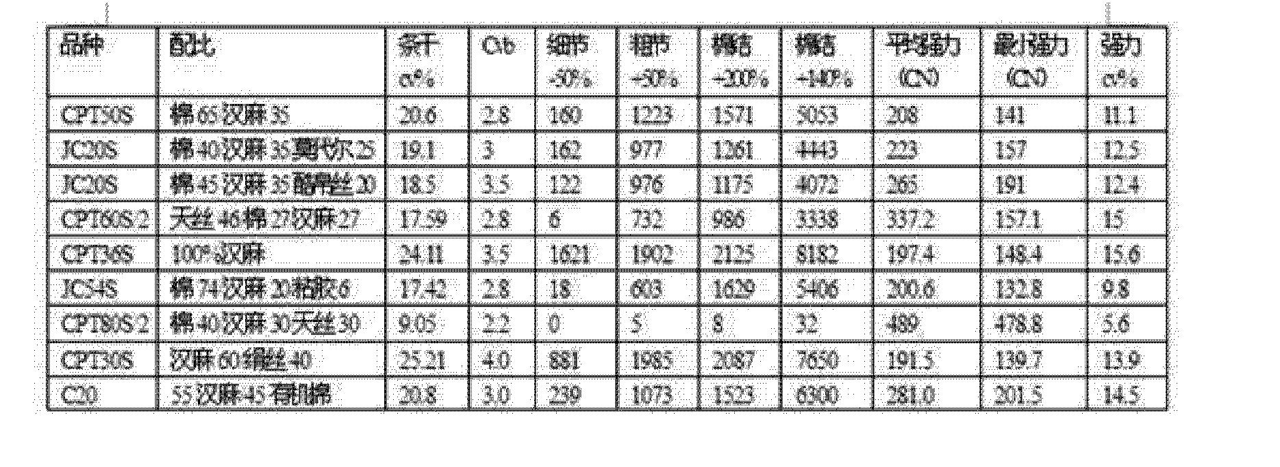 Figure CN103060978AD00212
