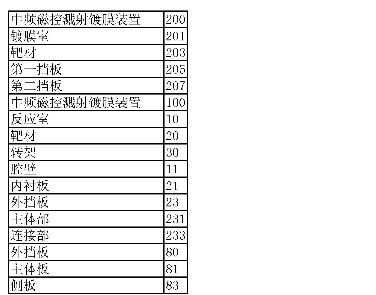 Figure CN102978577AD00041