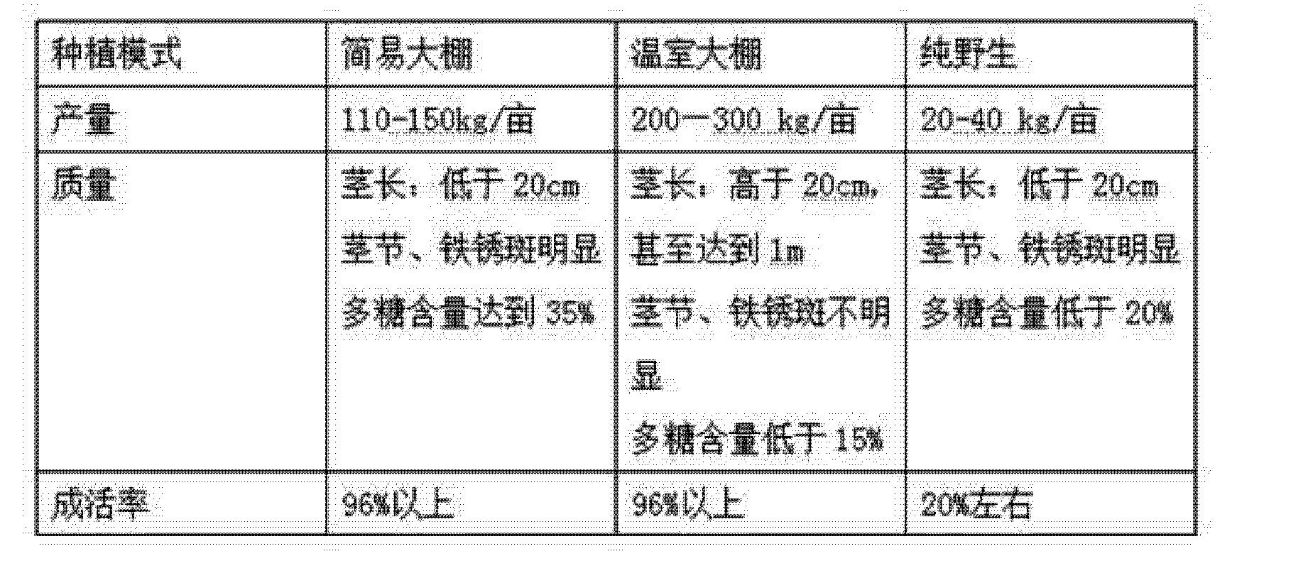 Figure CN104322257AD00081