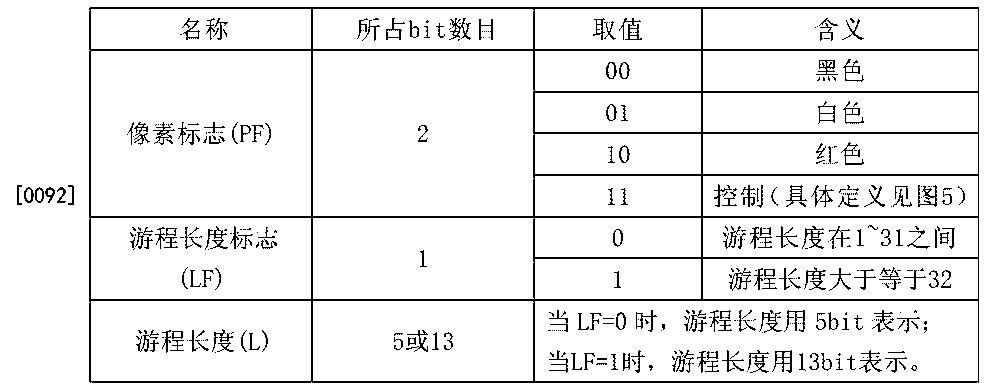 Figure CN103024246BD00071