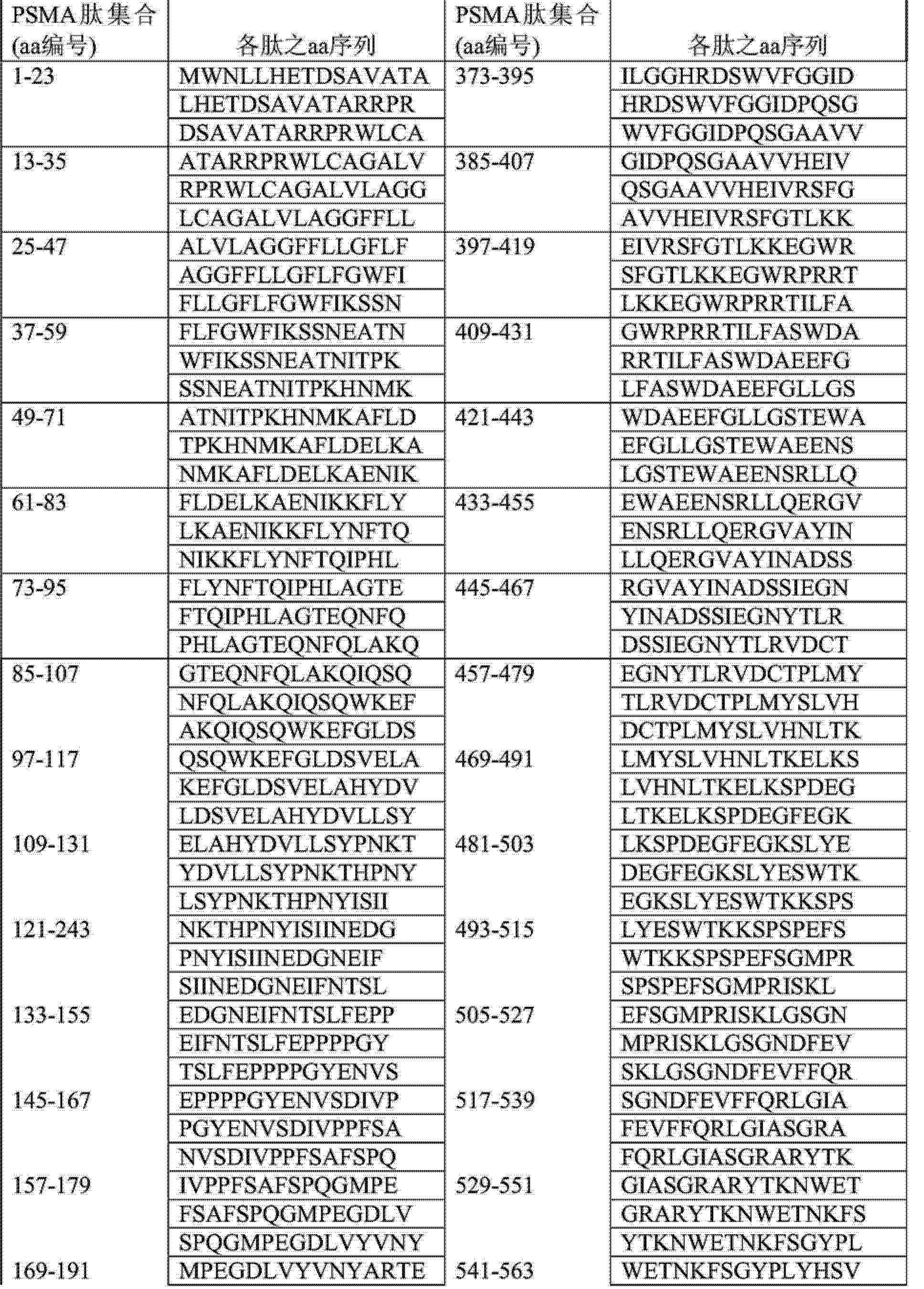 Figure CN104284674AD00541