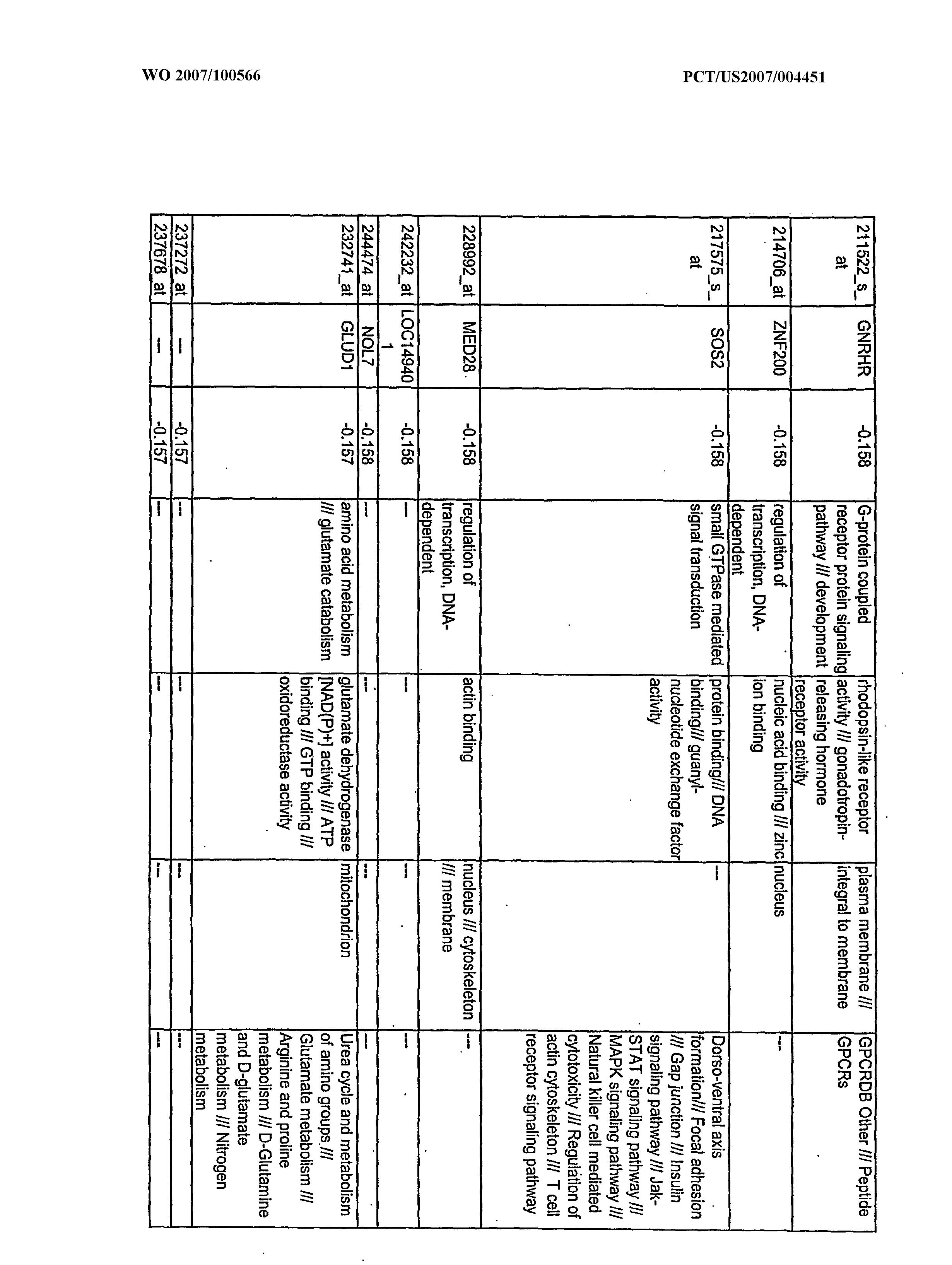 Figure imgf000482_0001