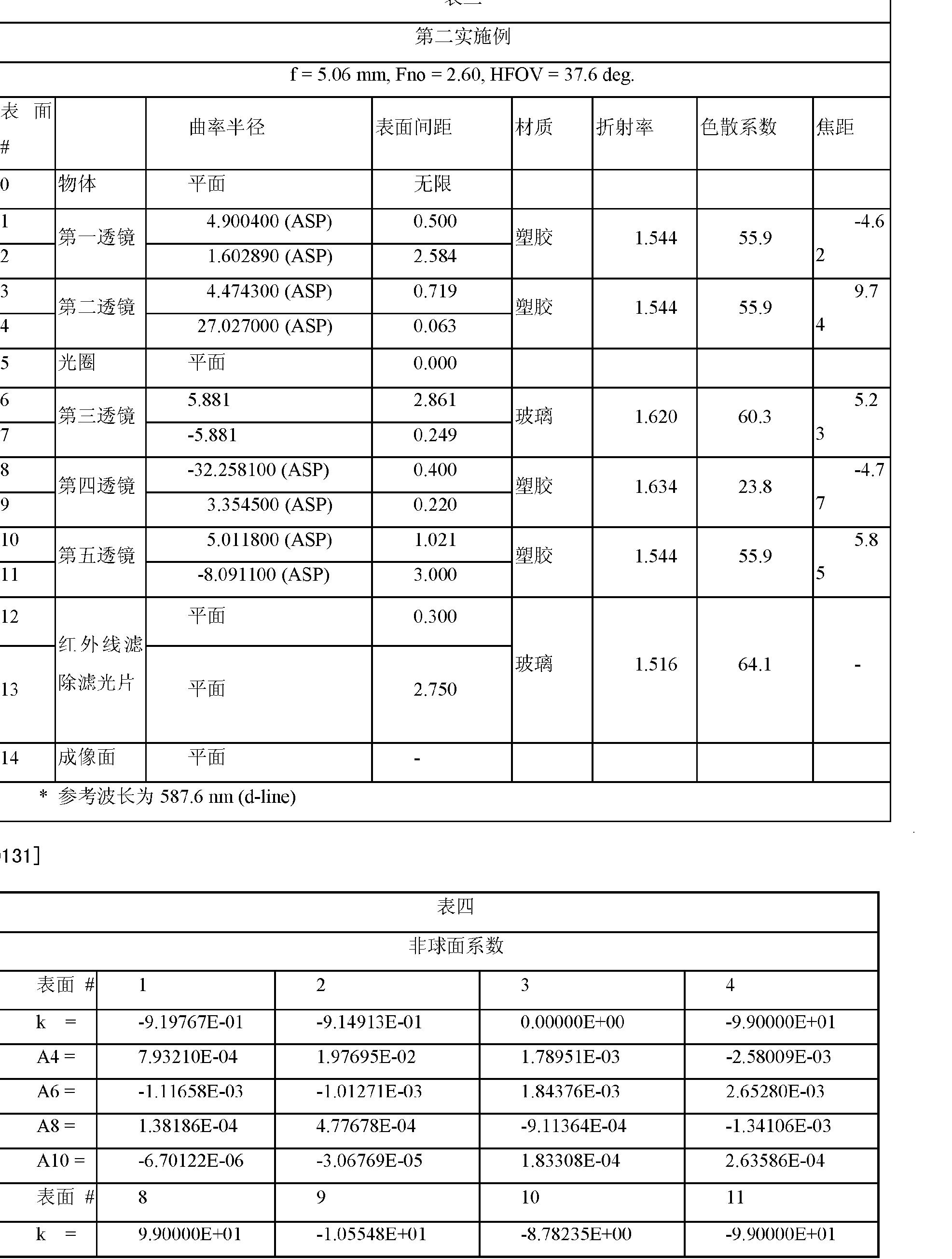 Figure CN202166776UD00121