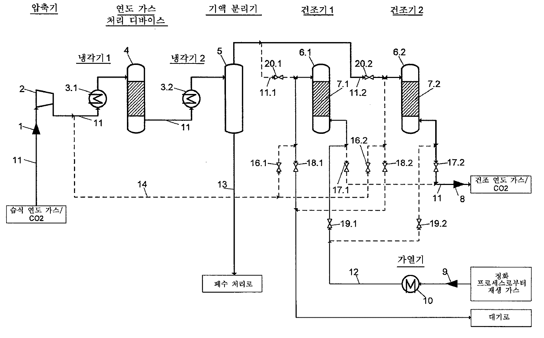 Figure R1020137021185