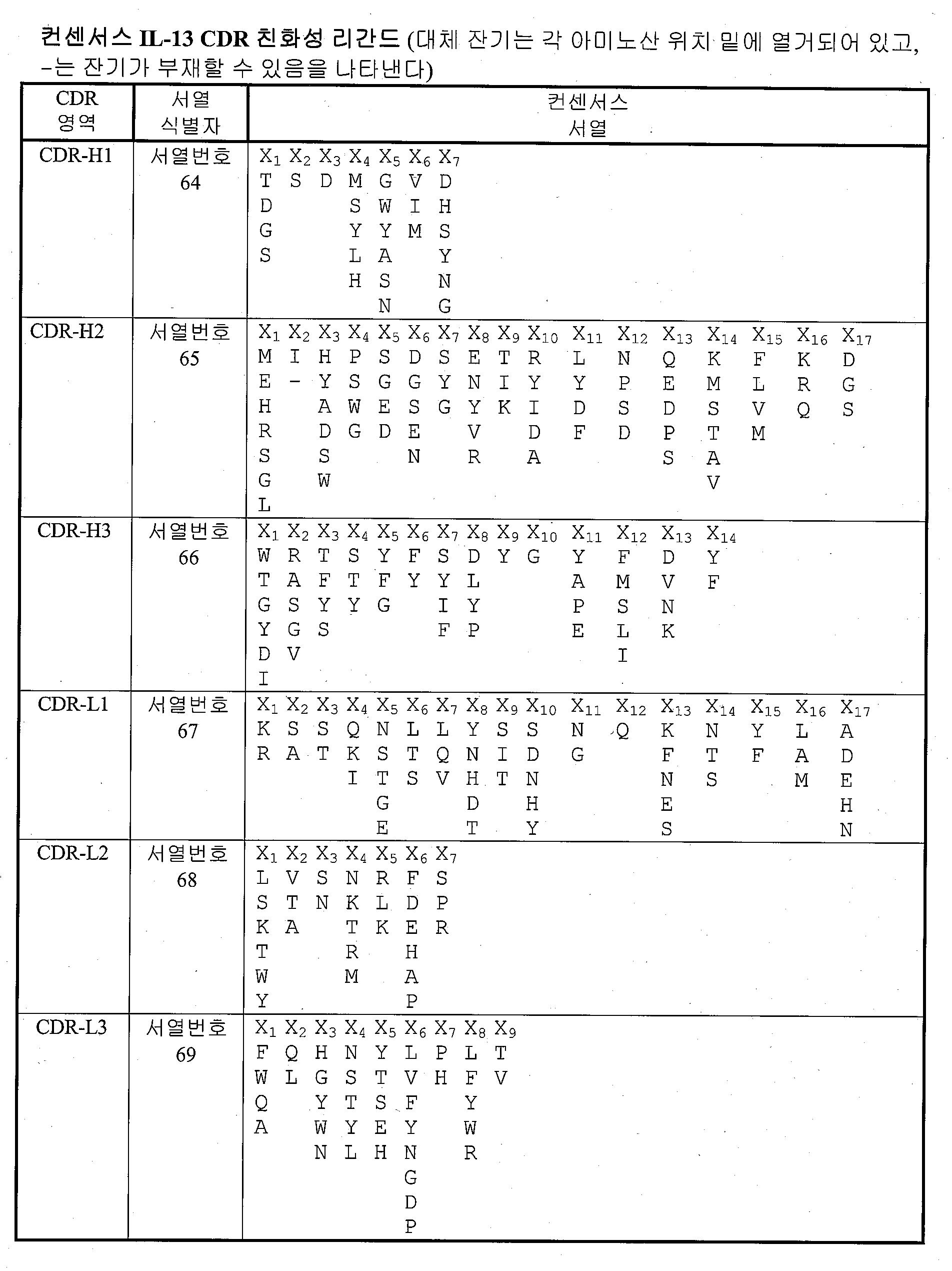 Figure 112015043114283-pat00016
