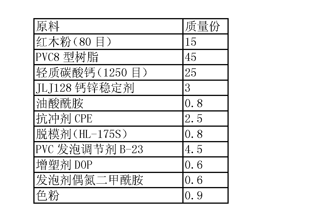 Figure CN103396633AD00052