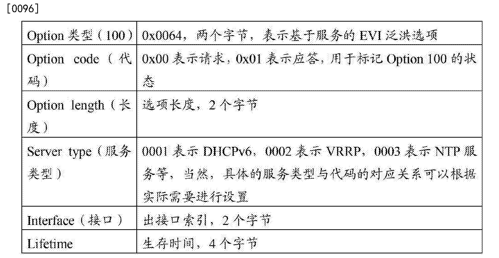 Figure CN103414634BD00111