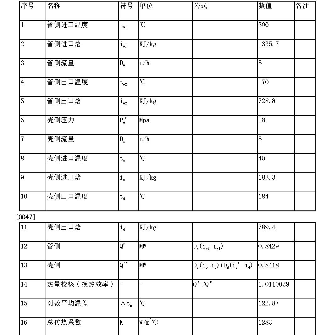 Figure CN105129913AD00051