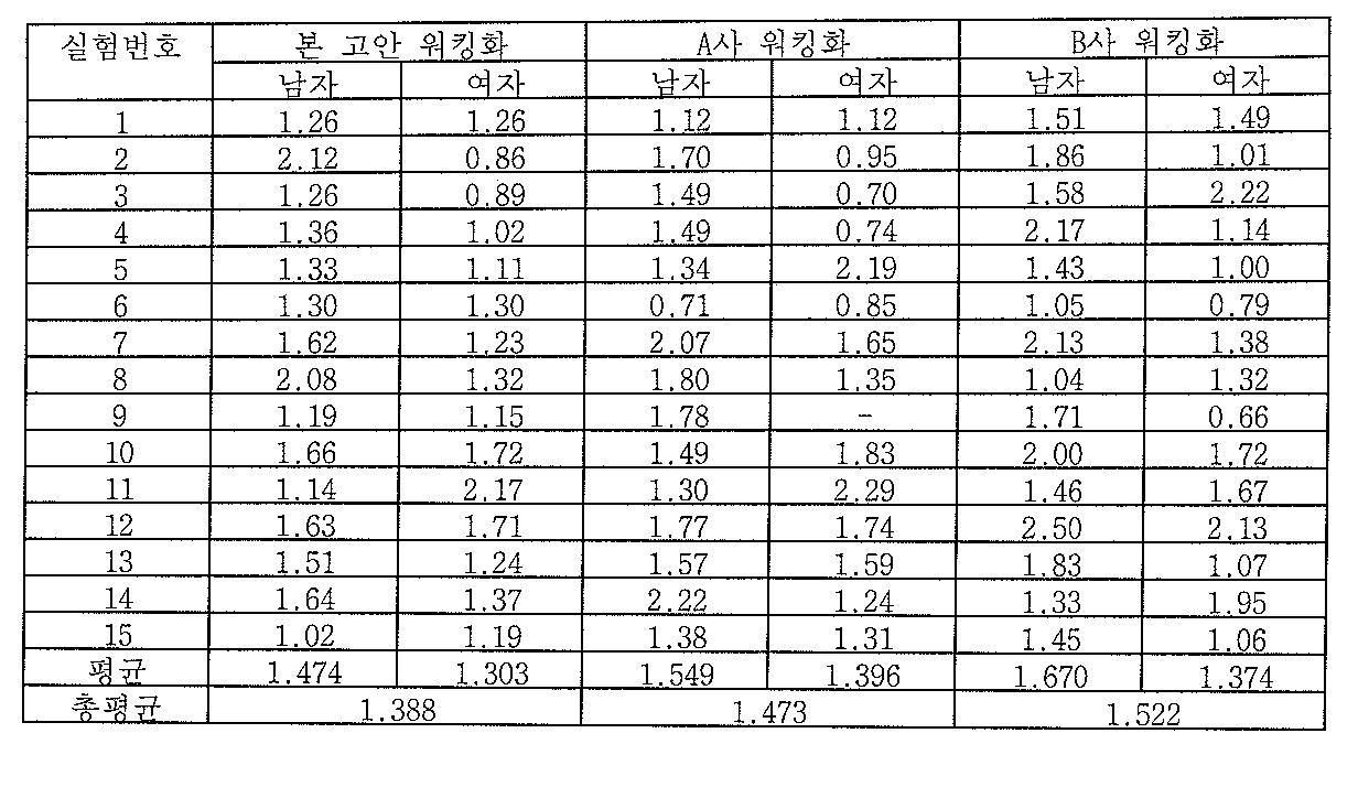 Figure 112010031672824-utm00001