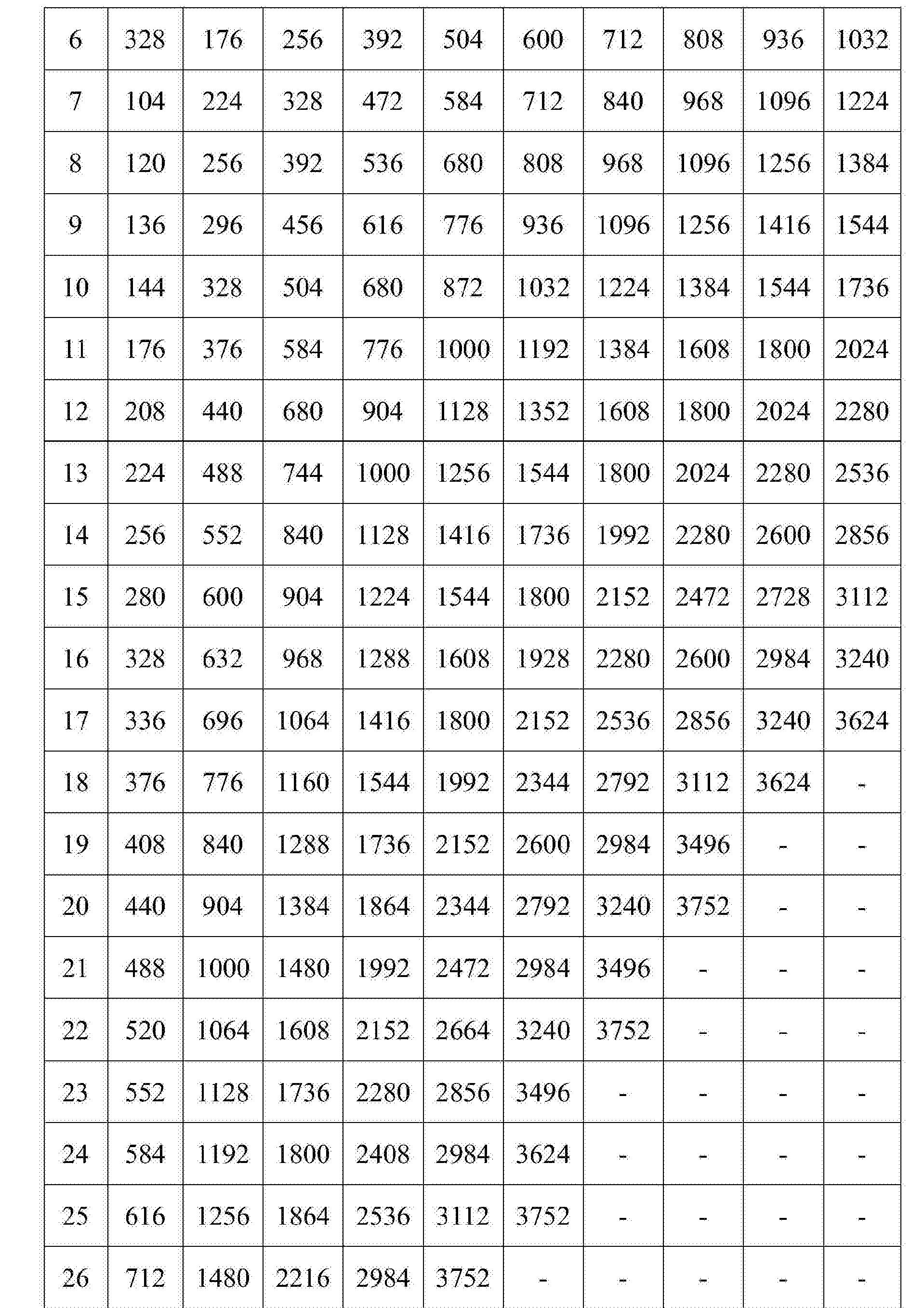 Figure CN104584662BD00211