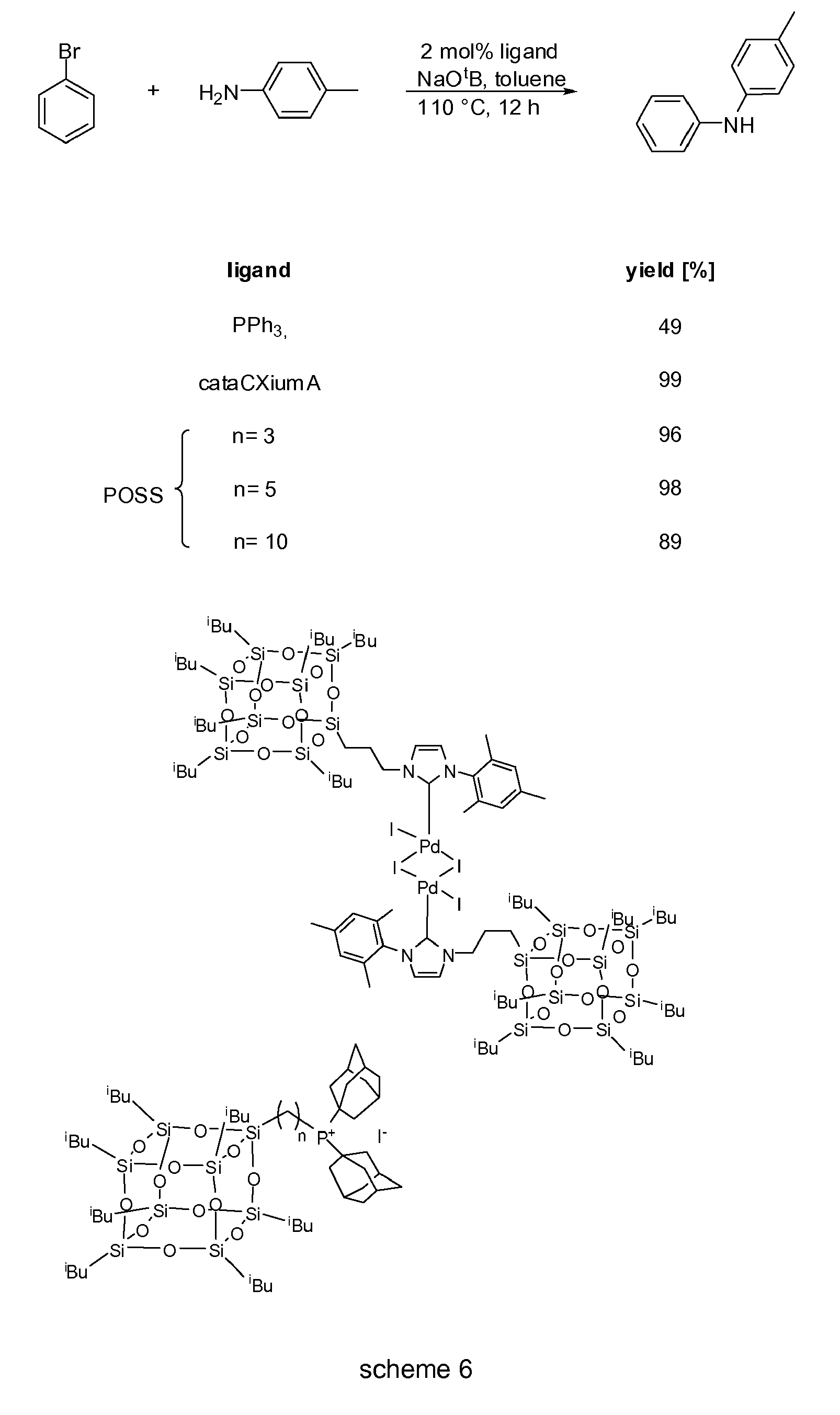 Ep2368894a1 Polysilsesquioxane Poss Linked Imidazole Based Carbene And Phosphine Ligands For Transition Metal Catalysts Google Patents