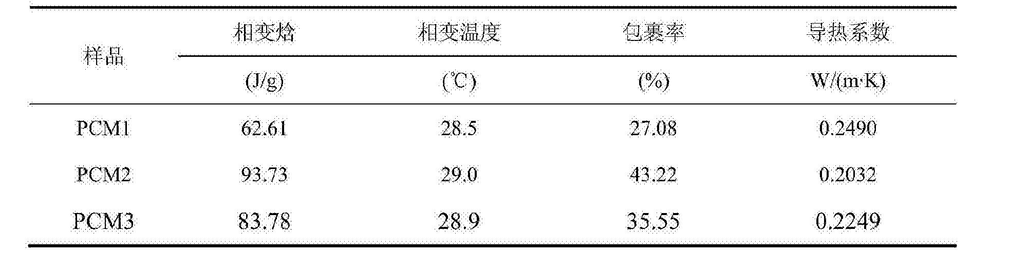 Figure CN104087077BD00061